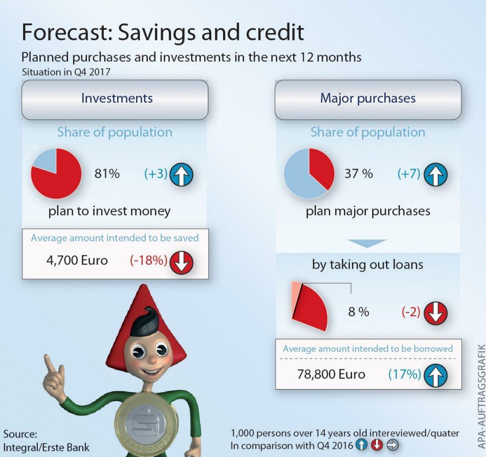 3b financial payday loans photo 1